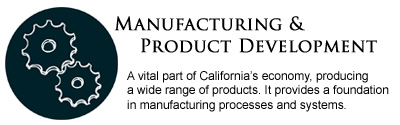 Manufacturing & Product Development